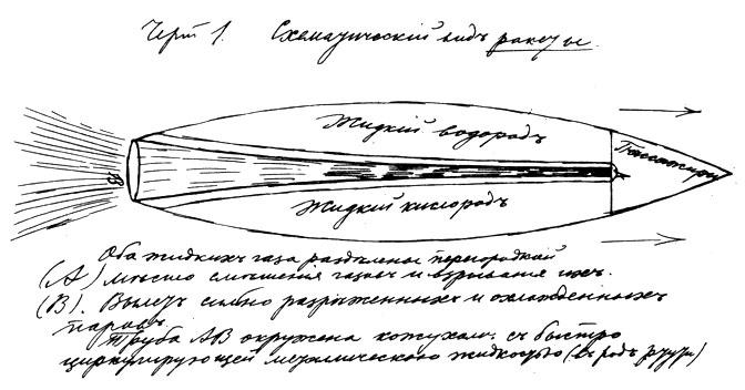 Схематический вид ракеты К. Э.