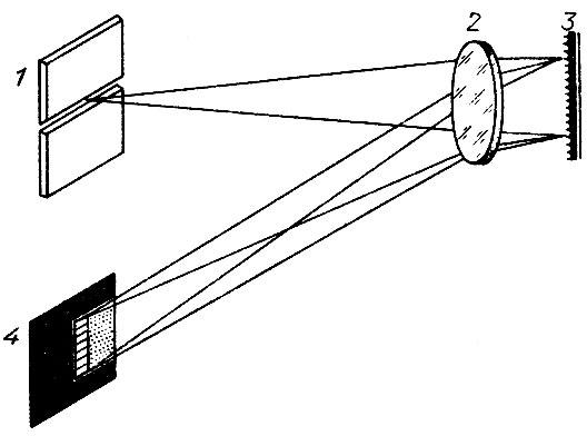 Схема автоколлимационного