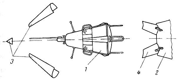 Схема отделения спутника от