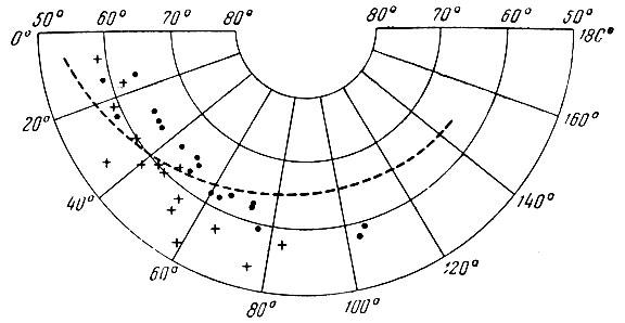 Схема мест входа (точки) и