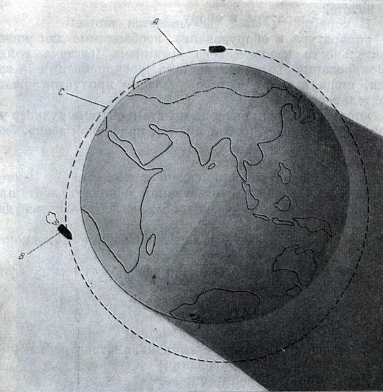Рис. 167 Схема полета